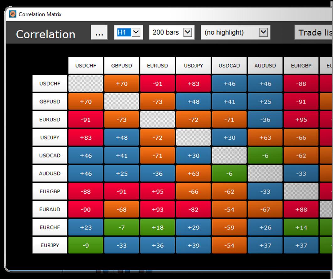 screen-page-platforms-metatrader-master-edition-correlation-matrix
